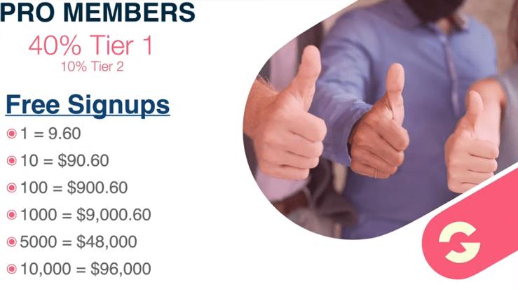 GrooveFunnels Affiliate Program 5