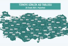 Turkey's vaccine map is now available 3
