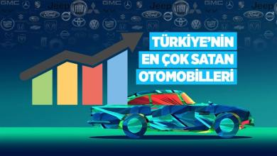 The most high selling automobile brands in Turkey 5