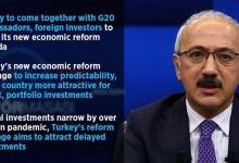 Turkey: Economic reforms aim to draw delayed investment 3