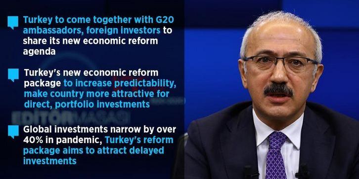 Turkey: Economic reforms aim to draw delayed investment 1