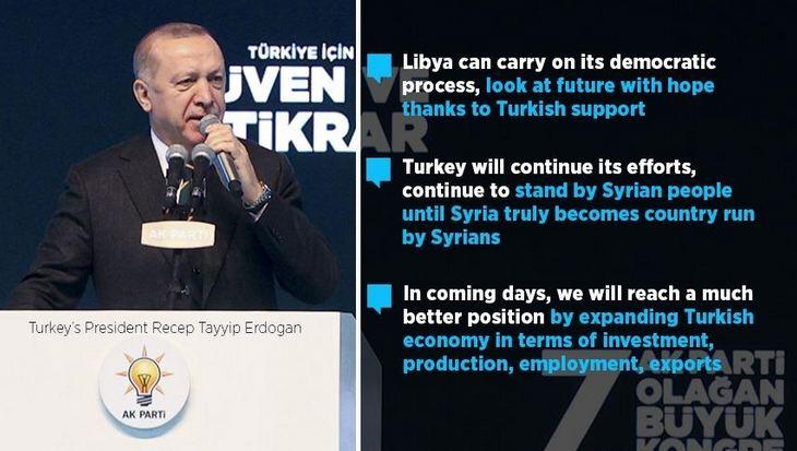 Turkey won't turn its back on East or West 1