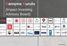 Turkey Positions Itself in the League of Impact Investments 2