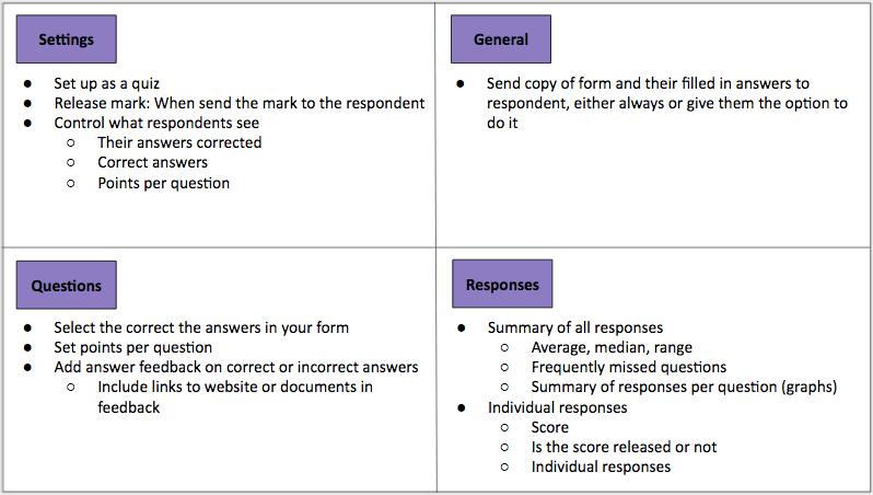 Google Forms (12) – Quizzes | Learning G Suite & Apps Script