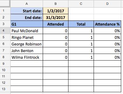Attendance - 66