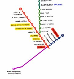 abacus bed and breakfast in rome is located on via flaminia at a short metro ride away see diagram from downtown rome photo on the right and best roman  [ 832 x 1178 Pixel ]