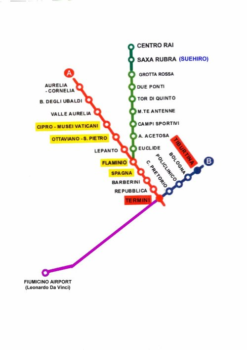 small resolution of abacus bed and breakfast in rome is located on via flaminia at a short metro ride away see diagram from downtown rome photo on the right and best roman