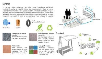 CONCORSO RIQUALIFICAZIONE PERIFERIE - Aprilia - materiali