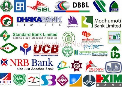 List of Banks in Bangladesh