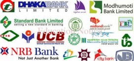 List of banks in Bangladesh