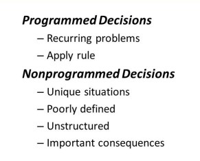 Define Decision making and types of decisions