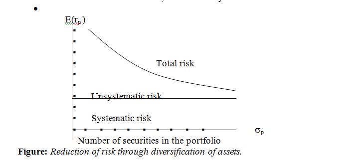 Characteristics of Risk