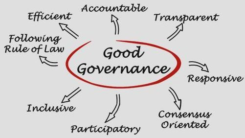 Role of Good Governance for Socioeconomic Development of