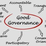 role of good governance in development