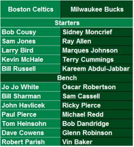 Celtics vs. Bucks 2