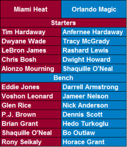 Heat vs. Magic 3