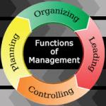 Functions of Management  | Principles Of Management