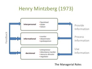 the-functions-of-management-14-638