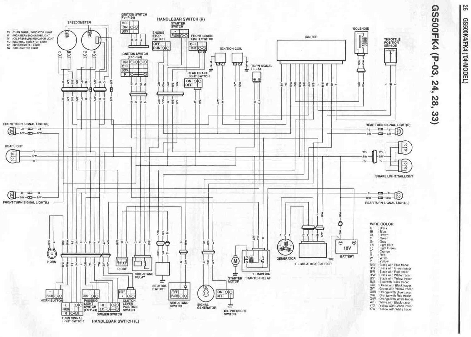 2001 suzuki marauder engine diagram wiring diagram expert  marauder engine diagram #11