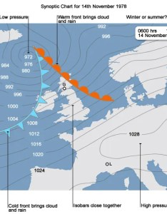 European weather map synoptic also bbc standard grade bitesize geography charts and rh