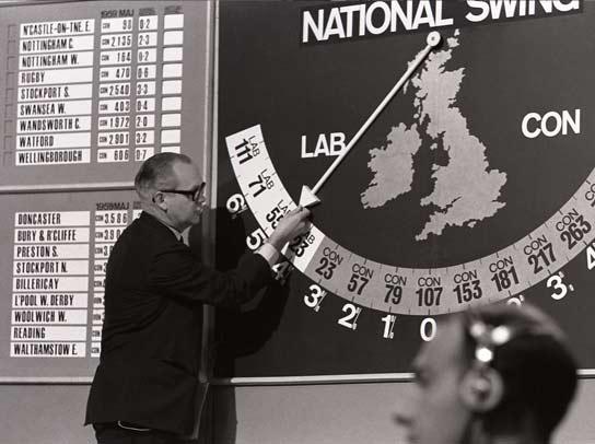 Image result for swingometer