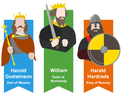 william of normandy essay King harold versus william, duke of normandy ecs the battle of hastings began you are now going to bring all of these causes together and write an essay.