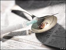 Jeringa con heroína
