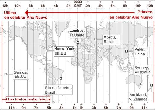 Mapa del Año Nuevo