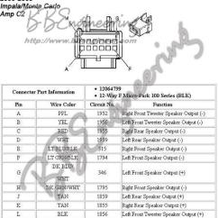 2005 Chevy Impala Radio Wiring Diagram Tj 2003 Monte Ss Stereo Rats Nest! - Carlo Forum Enthusiast Forums