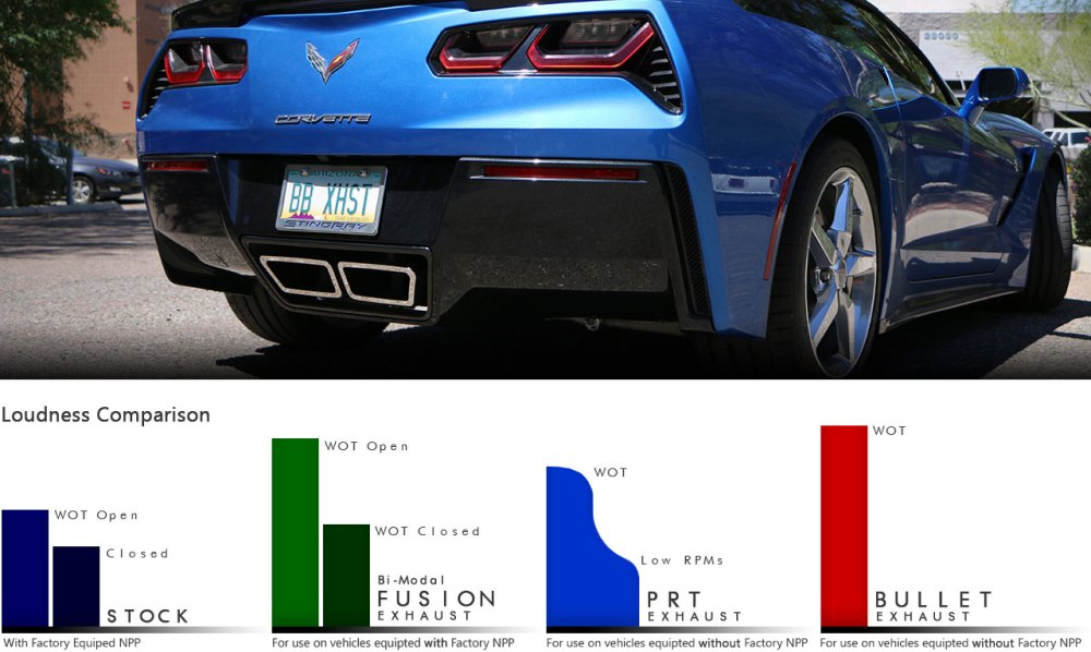 medium resolution of chevy c7 corvette z06 fusion gen 3 axle back exhaust system manual round