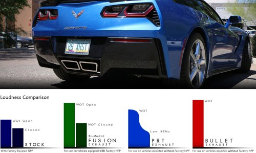 small resolution of chevy c7 corvette z06 fusion gen 3 axle back exhaust system manual round