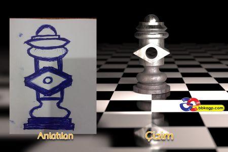 3D urun konsept cizimi Ankara