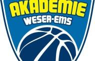 Baskets Akademie mit dem Rücken zur Wand