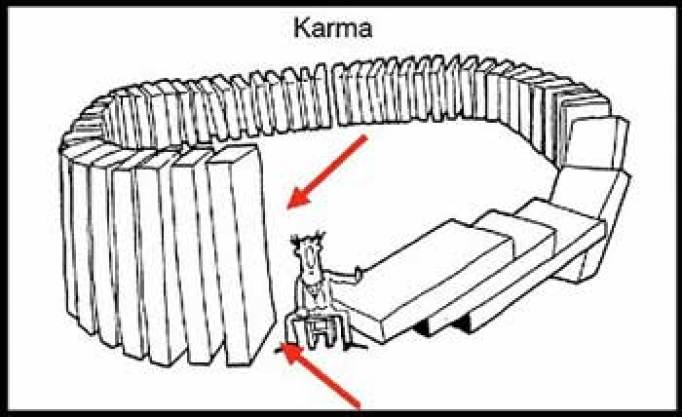 Karma - the law of cause and effect
