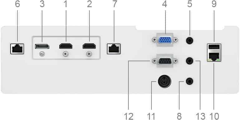 Projector NEC PA653UL • BBT