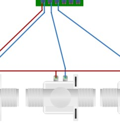 if you have a single common power wire commercially installed irrigation systems connect the common wire to s1 s pin now connect each of the return  [ 1200 x 683 Pixel ]
