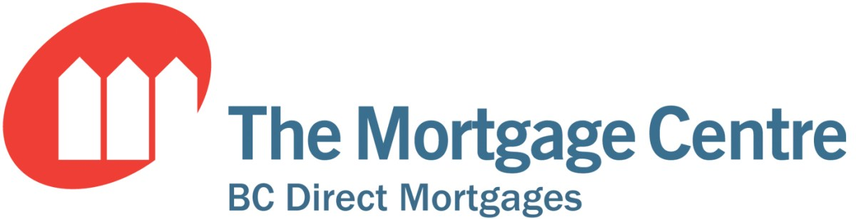 Direct mortgage lenders