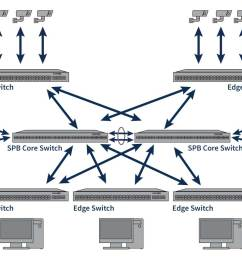 enterprise networking solutions [ 1515 x 792 Pixel ]