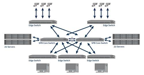 small resolution of enterprise networking solutions