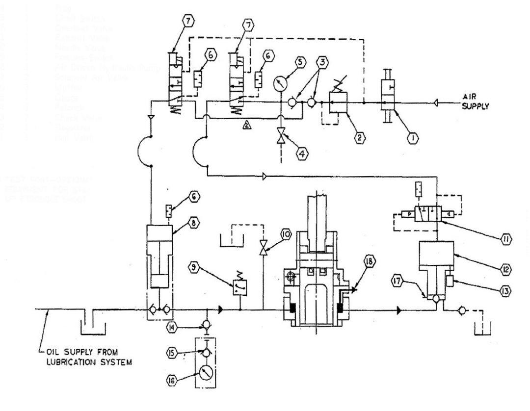 Fincor 3120 Wiring Schematic Basic Wiring Diagram Horn