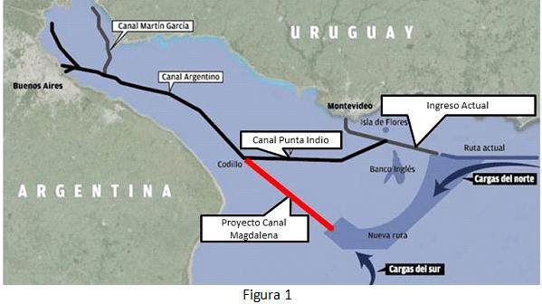 Algunas consideraciones sobre el Canal Magdalena | Bolsa de Comercio de Rosario