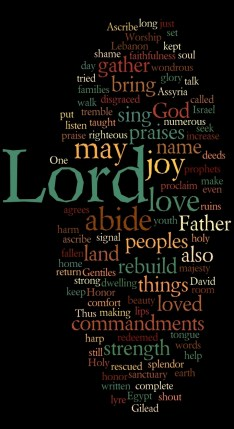 "Word ""cloud"" based on today's Bible readings"