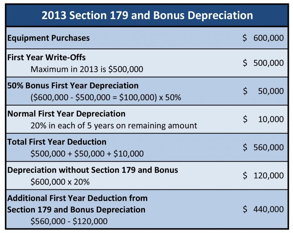 Suv Bonus Depreciation