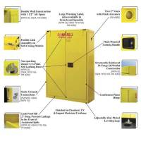 Grounding Flammable Storage Cabinets Osha  Cabinets Matttroy