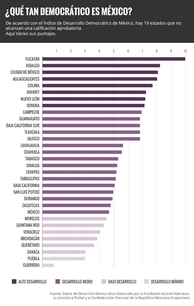 la-democracia-en-mexico