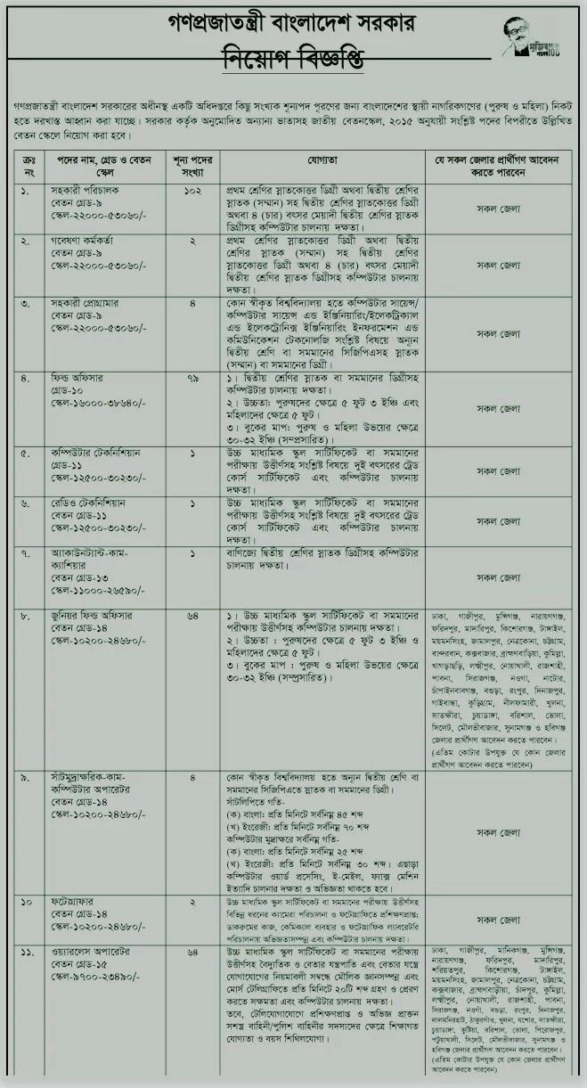 প্রধানমন্ত্রীর কার্যালয়ে (NSI) জনবল নিয়োগ বিজ্ঞপ্তি ২০২১