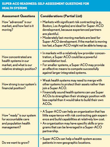 Emerging Super Acos Fill Unique Needs Bdc Advisors