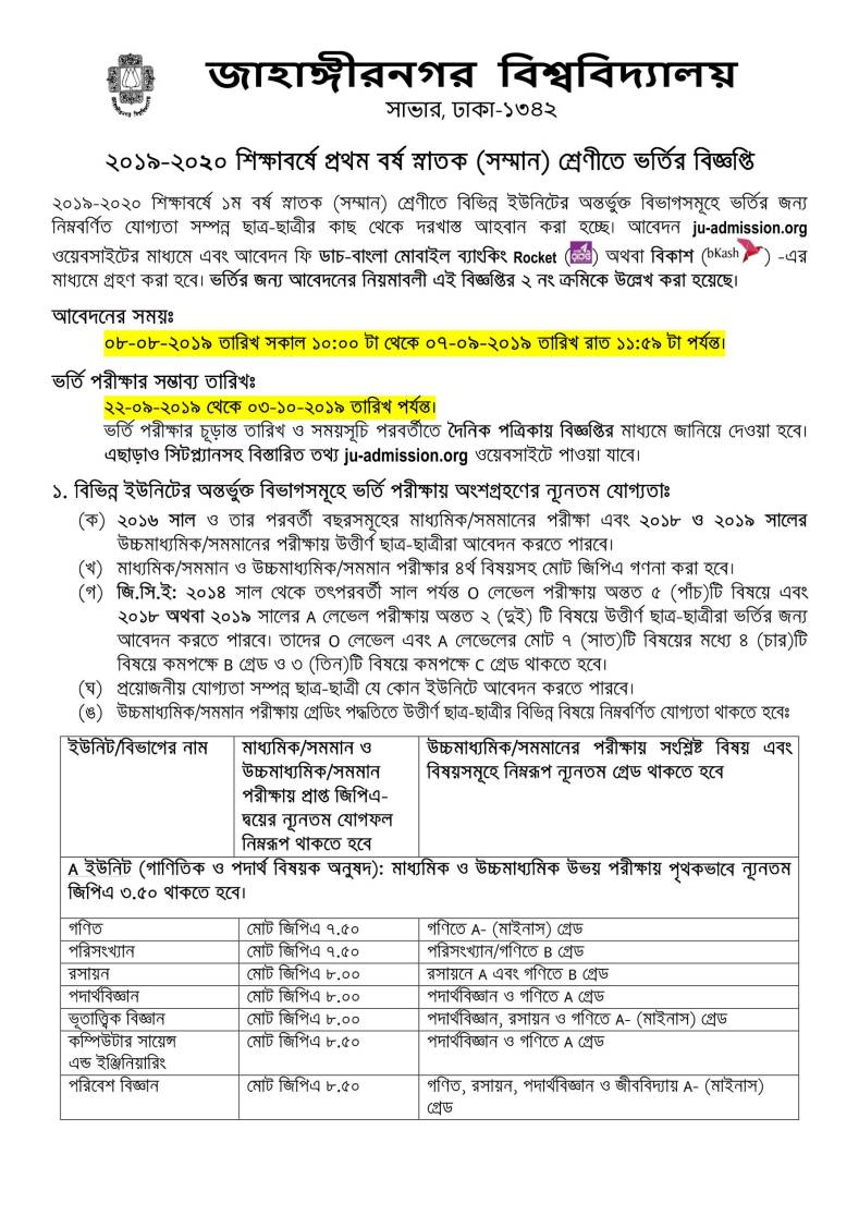 ju admission circular 2019-20