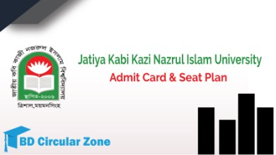 JKKNIU Admit Card & Seat Plan 2019-20