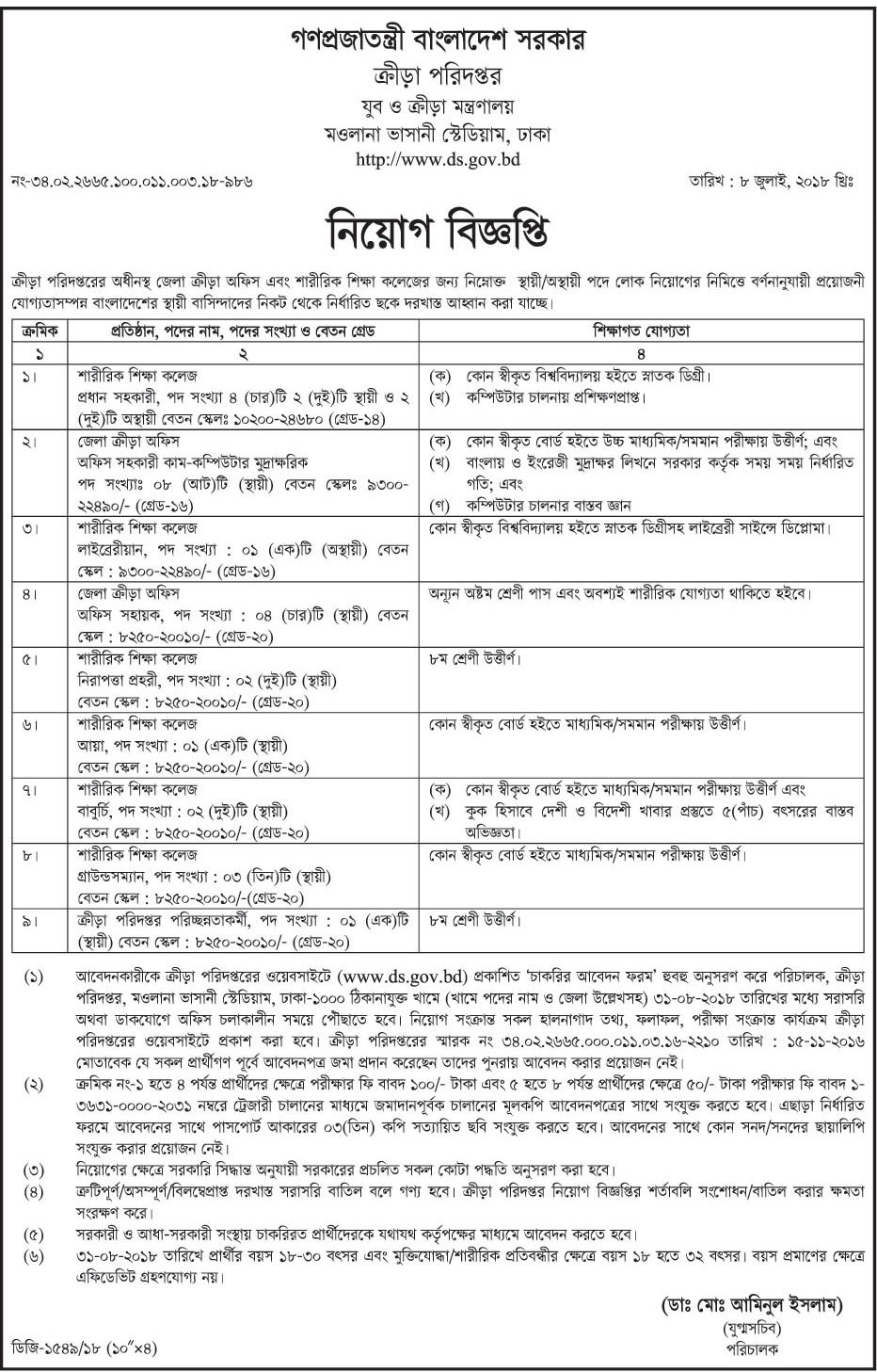 Ministry of Youth & Sports Job Circular 2018